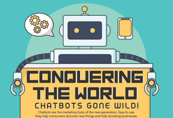 Conquering the world Chatbot gone wild