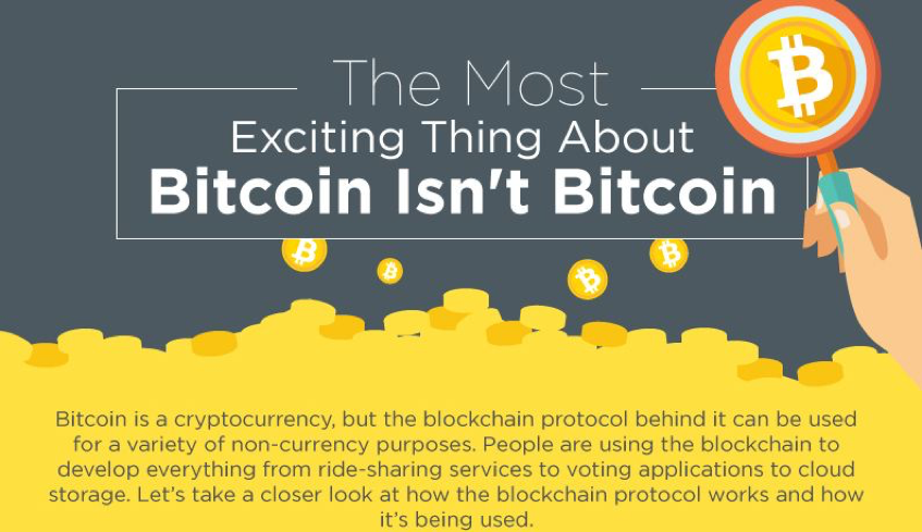 Bitcoin interesting fact