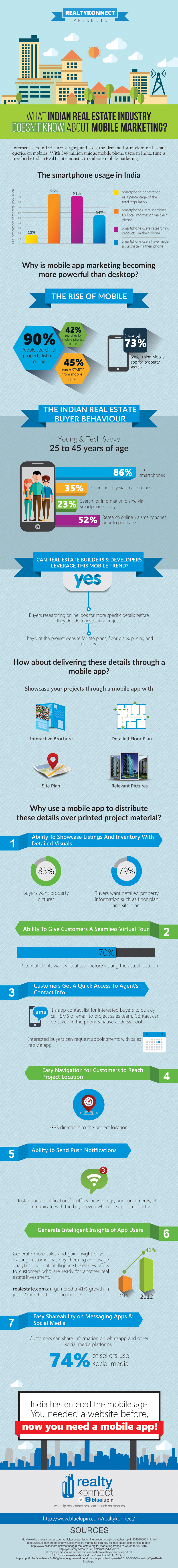 realtykonnect-infographic-mobile-marketing